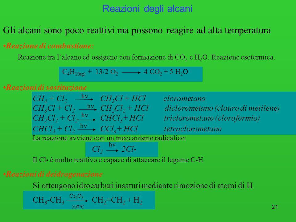 21 Reazioni degli alcani Gli alcani sono poco reattivi ma possono reagire ad alta temperatura Reazione di combustione: Reazione tra lalcano ed ossigen
