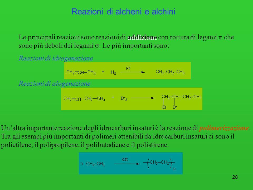 28 Reazioni di alcheni e alchini addizione Le principali reazioni sono reazioni di addizione con rottura di legami che sono più deboli dei legami. Le