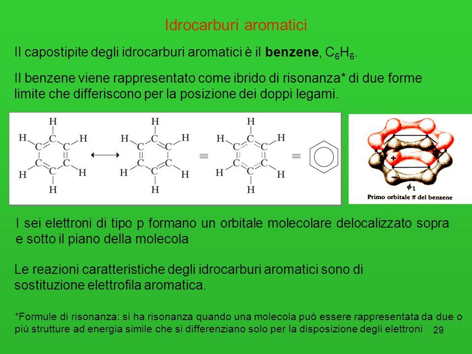 29 Idrocarburi aromatici Il capostipite degli idrocarburi aromatici è il benzene, C 6 H 6. Il benzene viene rappresentato come ibrido di risonanza* di