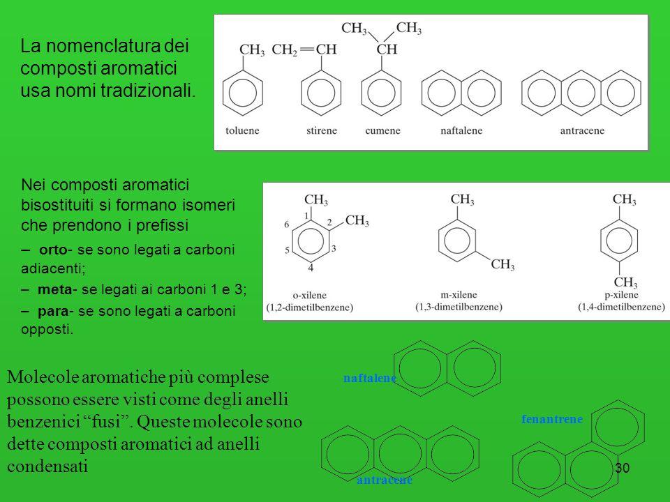 30 La nomenclatura dei composti aromatici usa nomi tradizionali. Nei composti aromatici bisostituiti si formano isomeri che prendono i prefissi – orto
