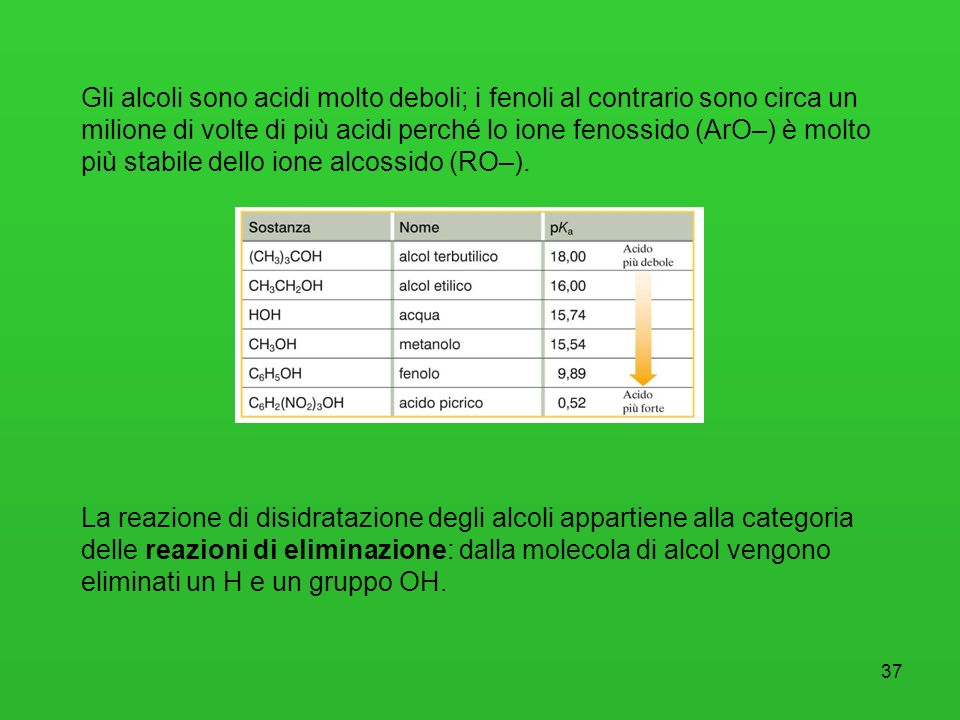 37 Gli alcoli sono acidi molto deboli; i fenoli al contrario sono circa un milione di volte di più acidi perché lo ione fenossido (ArO–) è molto più s