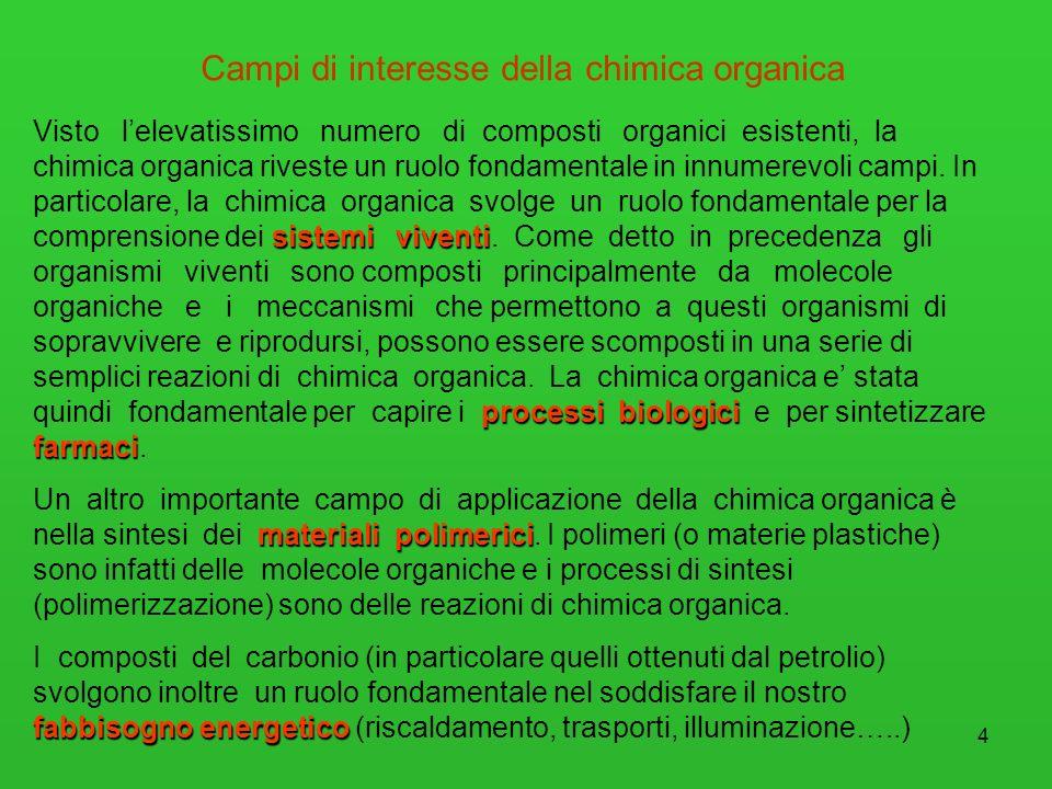 4 Campi di interesse della chimica organica sistemi viventi processi biologici farmaci Visto lelevatissimo numero di composti organici esistenti, la c