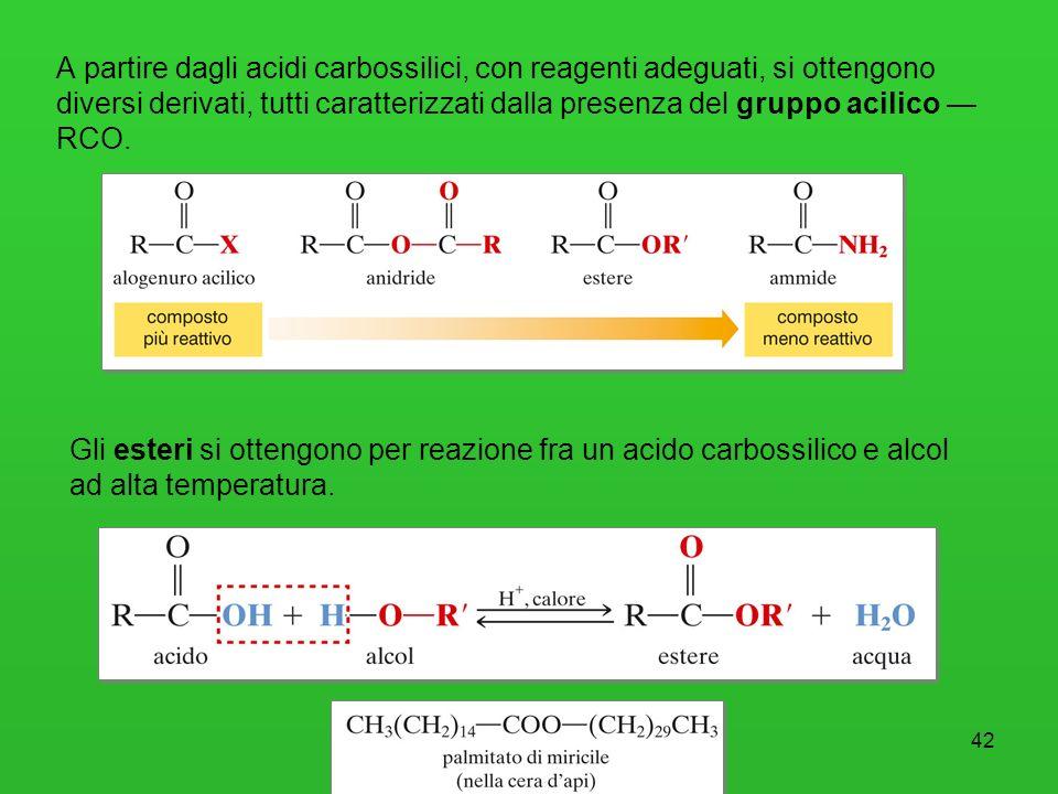 42 A partire dagli acidi carbossilici, con reagenti adeguati, si ottengono diversi derivati, tutti caratterizzati dalla presenza del gruppo acilico RC