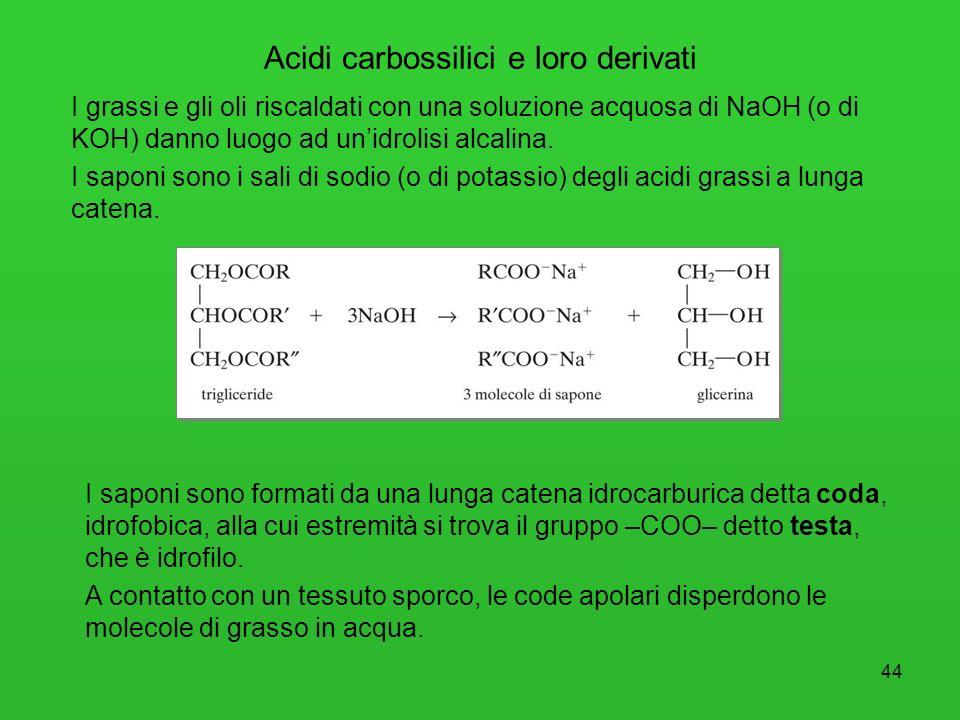 44 Acidi carbossilici e loro derivati I grassi e gli oli riscaldati con una soluzione acquosa di NaOH (o di KOH) danno luogo ad unidrolisi alcalina. I