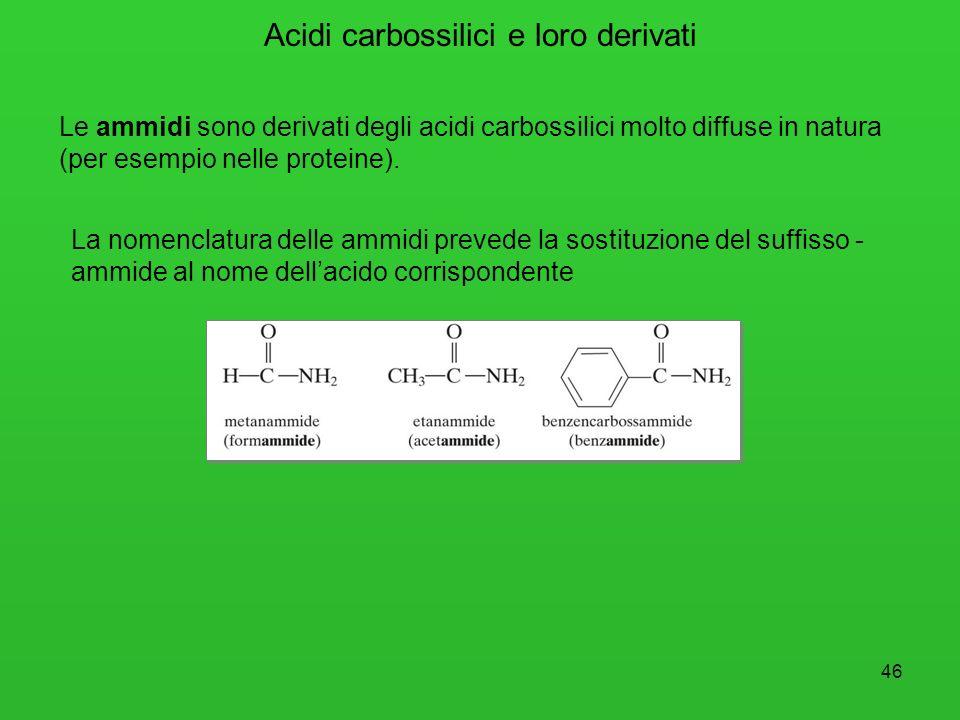 46 Acidi carbossilici e loro derivati La nomenclatura delle ammidi prevede la sostituzione del suffisso - ammide al nome dellacido corrispondente Le a