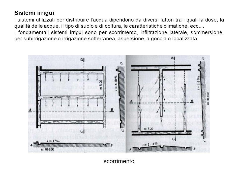 Sistemi irrigui I sistemi utilizzati per distribuire lacqua dipendono da diversi fattori tra i quali la dose, la qualità delle acque, il tipo di suolo