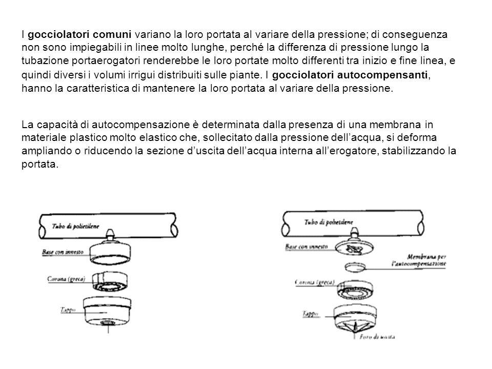 I gocciolatori comuni variano la loro portata al variare della pressione; di conseguenza non sono impiegabili in linee molto lunghe, perché la differe