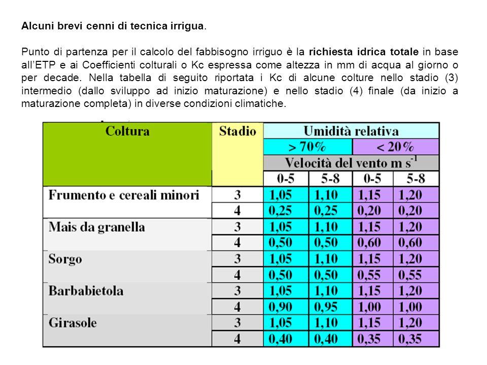 Le caratteristiche più importanti che contraddistinguono gli irrigatori rotativi sono le seguenti: Pressione desercizio.