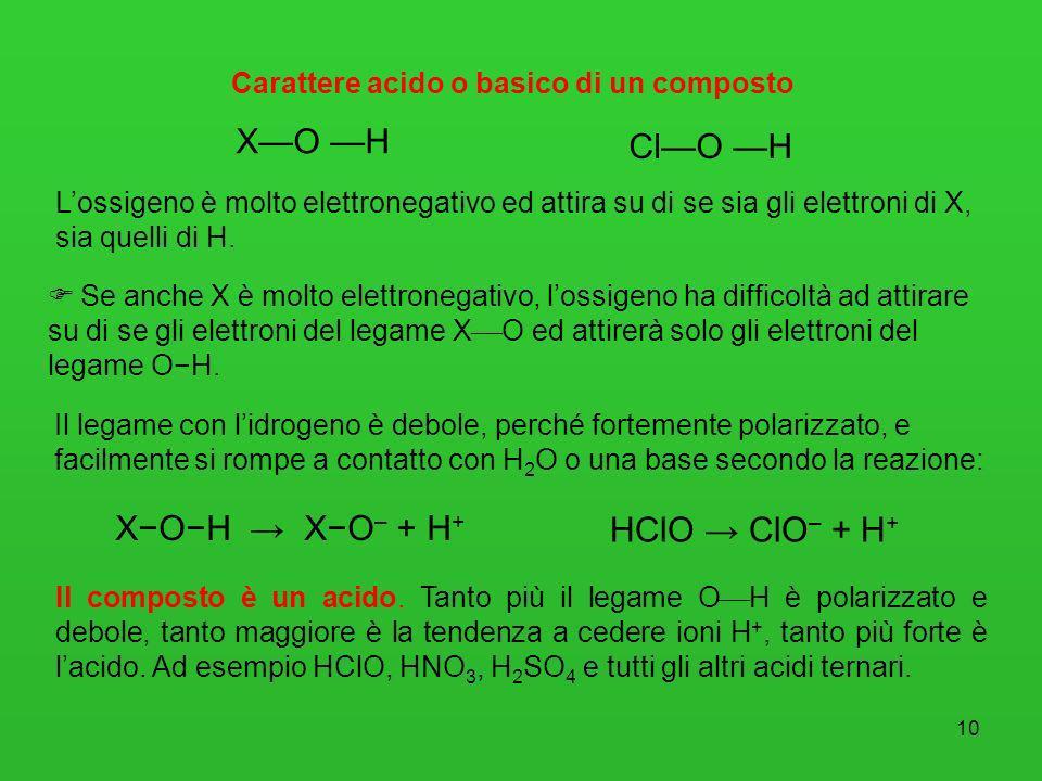 10 Carattere acido o basico di un composto XO H Lossigeno è molto elettronegativo ed attira su di se sia gli elettroni di X, sia quelli di H. Se anche