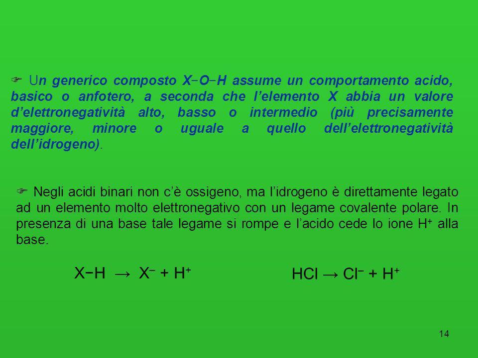 14 Un generico composto XOH assume un comportamento acido, basico o anfotero, a seconda che lelemento X abbia un valore delettronegatività alto, basso