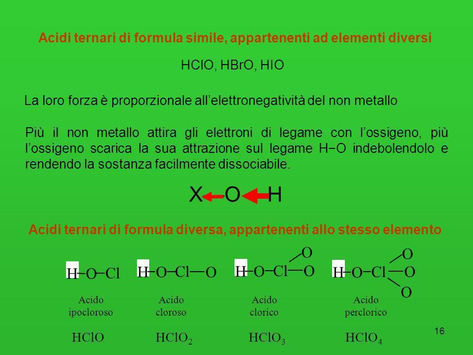 16 Acidi ternari di formula simile, appartenenti ad elementi diversi HClO, HBrO, HIO La loro forza è proporzionale allelettronegatività del non metall