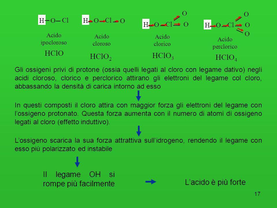 17 HO Cl Acido ipocloroso HClO Acido cloroso HClO 2 Acido clorico HClO 3 Acido perclorico HClO 4 Gli ossigeni privi di protone (ossia quelli legati al