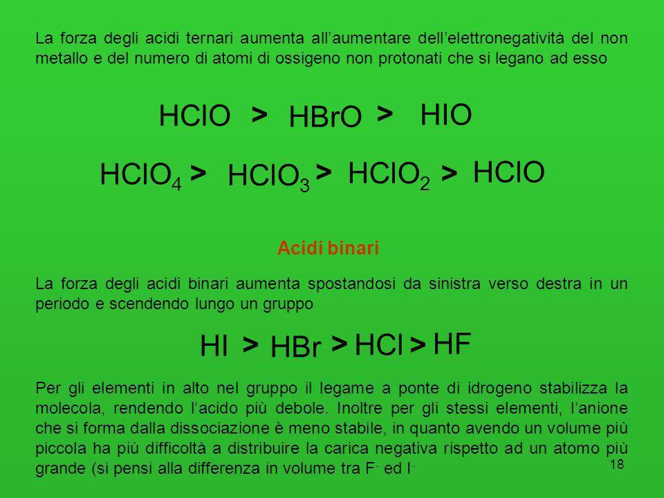 18 La forza degli acidi ternari aumenta allaumentare dellelettronegatività del non metallo e del numero di atomi di ossigeno non protonati che si lega