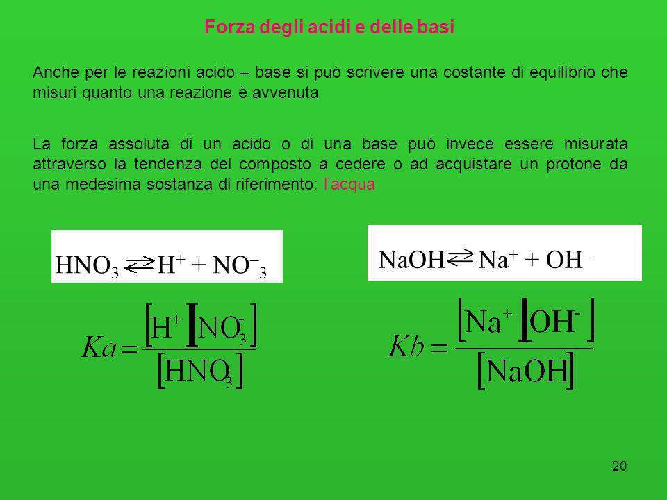 20 La forza assoluta di un acido o di una base può invece essere misurata attraverso la tendenza del composto a cedere o ad acquistare un protone da u