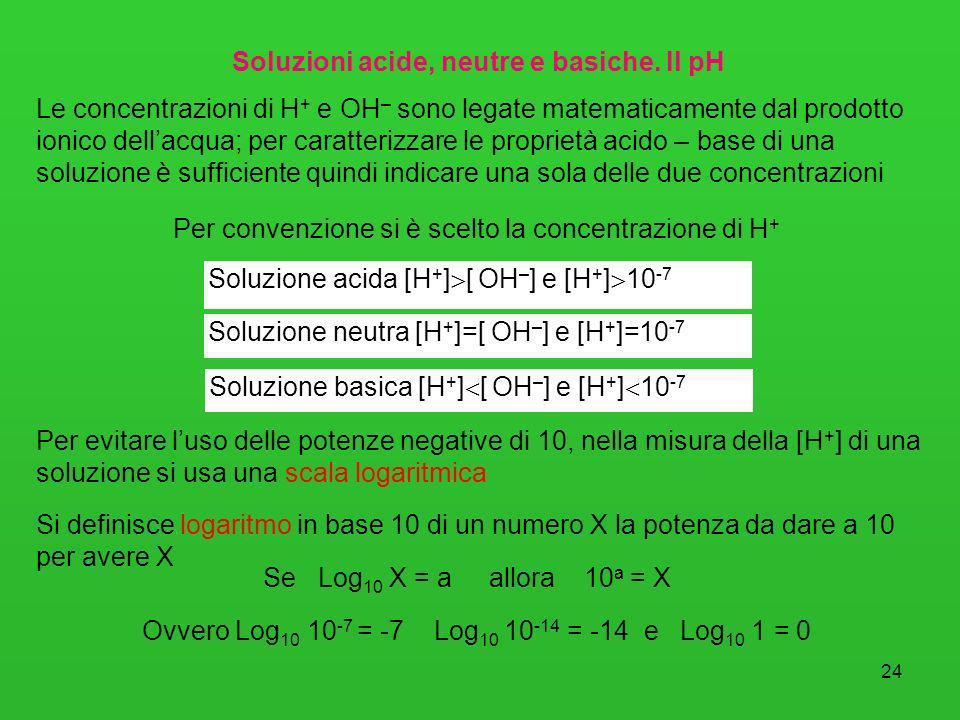 24 Soluzioni acide, neutre e basiche. Il pH Soluzione acida [H + ] [ OH – ] e [H + ] 10 -7 Soluzione neutra [H + ]=[ OH – ] e [H + ]=10 -7 Soluzione b