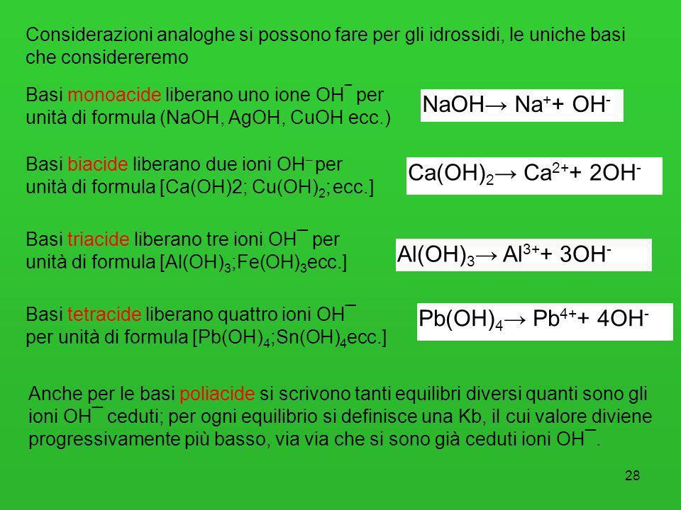 28 Considerazioni analoghe si possono fare per gli idrossidi, le uniche basi che considereremo Basi monoacide liberano uno ione OH ¯ per unità di form