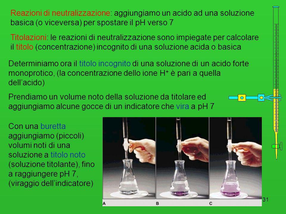 31 Reazioni di neutralizzazione: aggiungiamo un acido ad una soluzione basica (o viceversa) per spostare il pH verso 7 Titolazioni: le reazioni di neu