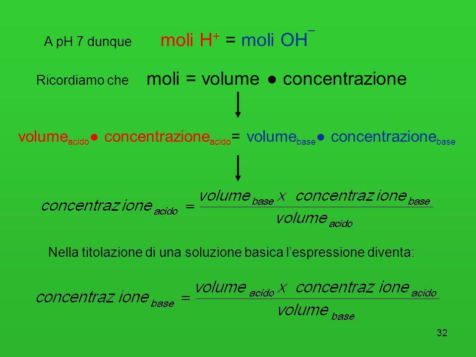 32 Ricordiamo che moli = volume concentrazione A pH 7 dunque volume acido concentrazione acido = volume base concentrazione base moli H + = moli OH ¯