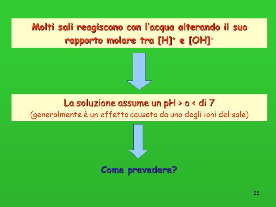 35 Molti sali reagiscono con lacqua alterando il suo rapporto molare tra [H] + e [OH] - La soluzione assume un pH > o o < di 7 (generalmente è un effe