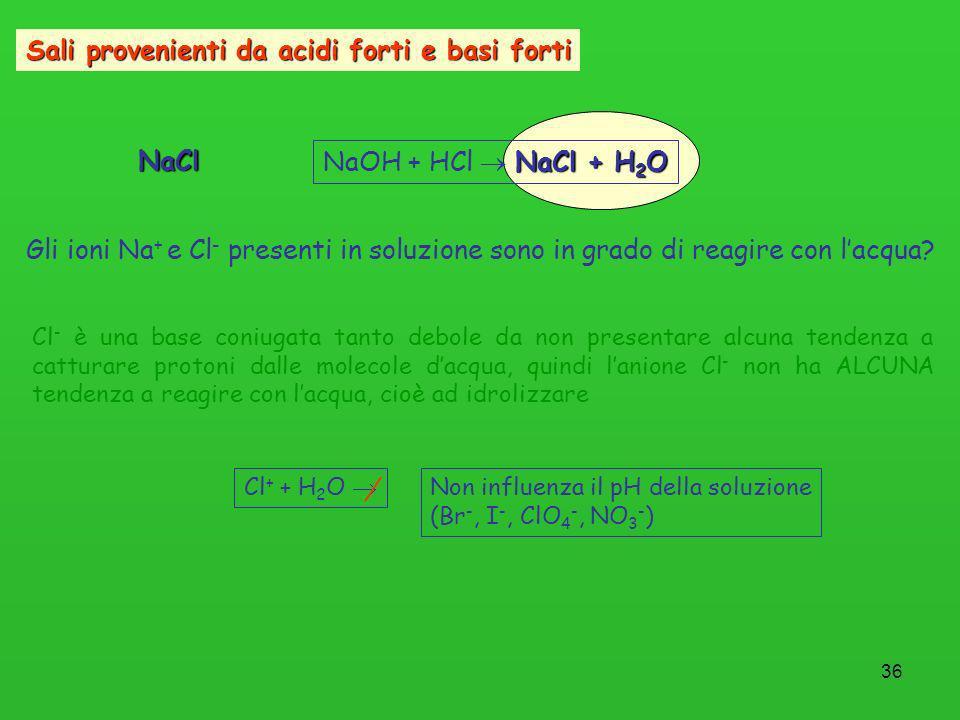 36 Sali provenienti da acidi forti e basi forti NaCl NaCl + H 2 O NaOH + HCl NaCl + H 2 O Gli ioni Na + e Cl - presenti in soluzione sono in grado di