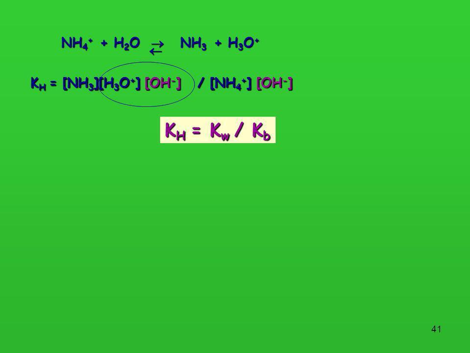 41 K H = [NH 3 ][H 3 O + ] [OH - ] / [NH 4 + ] [OH - ] NH 4 + + H 2 O NH 3 + H 3 O + K H = K w / K b