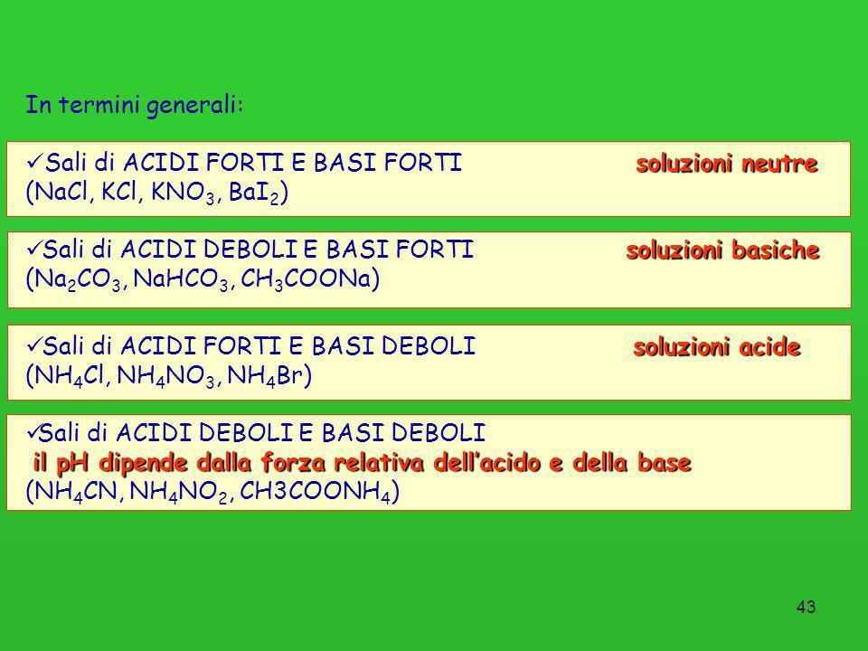 43 In termini generali: soluzioni neutre Sali di ACIDI FORTI E BASI FORTI soluzioni neutre (NaCl, KCl, KNO 3, BaI 2 ) soluzioni basiche Sali di ACIDI