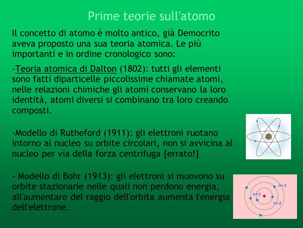Prime teorie sull'atomo Il concetto di atomo è molto antico, già Democrito aveva proposto una sua teoria atomica. Le più importanti e in ordine cronol