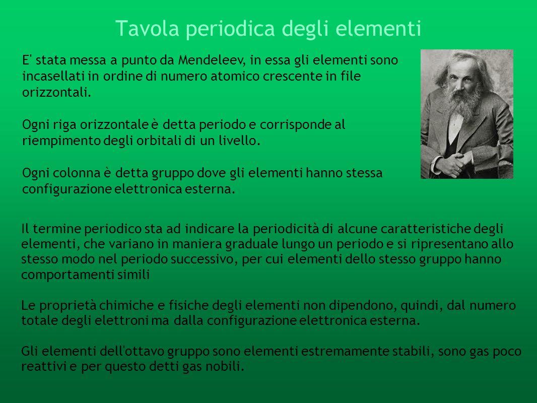 Tavola periodica degli elementi Il termine periodico sta ad indicare la periodicità di alcune caratteristiche degli elementi, che variano in maniera g