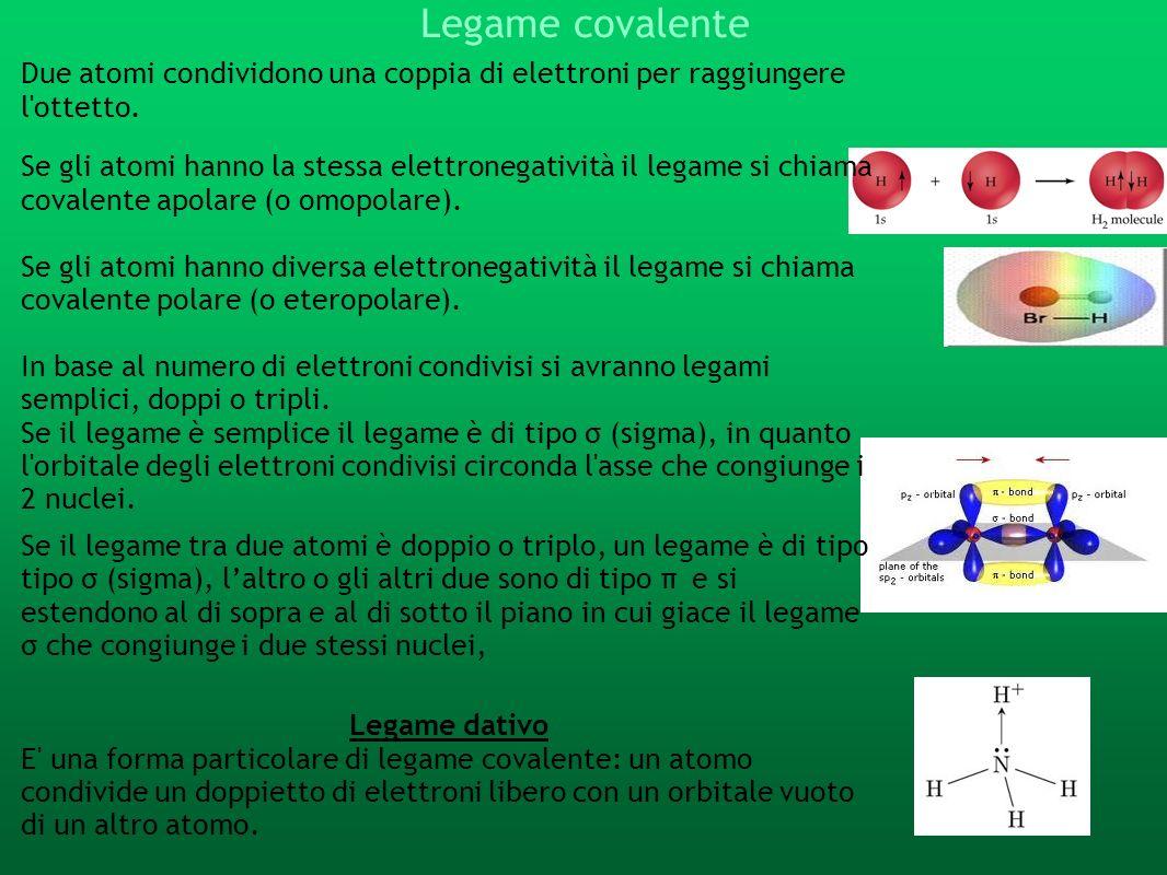 Legame covalente Due atomi condividono una coppia di elettroni per raggiungere l'ottetto. Se gli atomi hanno la stessa elettronegatività il legame si