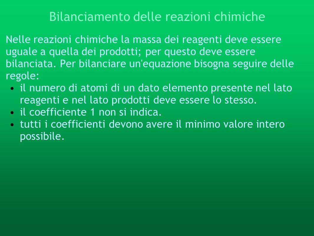 Bilanciamento delle reazioni chimiche Nelle reazioni chimiche la massa dei reagenti deve essere uguale a quella dei prodotti; per questo deve essere b
