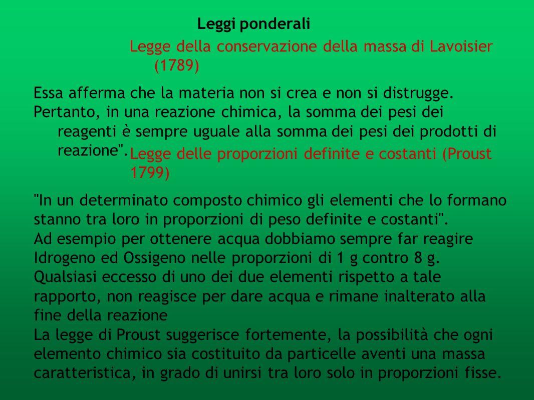 Leggi ponderali Legge della conservazione della massa di Lavoisier (1789) Essa afferma che la materia non si crea e non si distrugge. Pertanto, in una