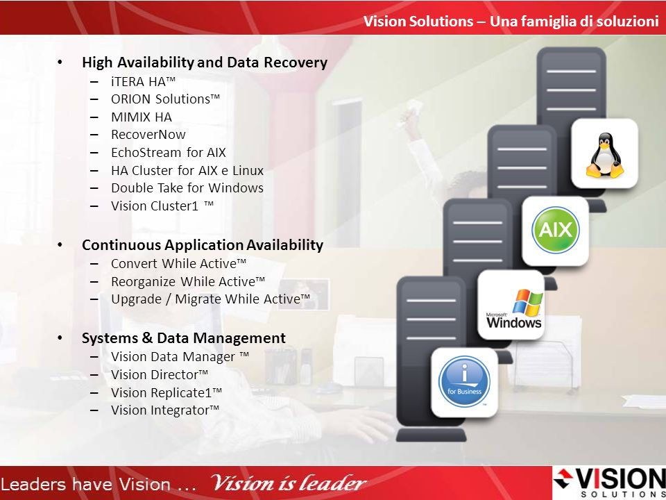 Vision Solutions – Una famiglia di soluzioni High Availability and Data Recovery – iTERA HA – ORION Solutions – MIMIX HA – RecoverNow – EchoStream for