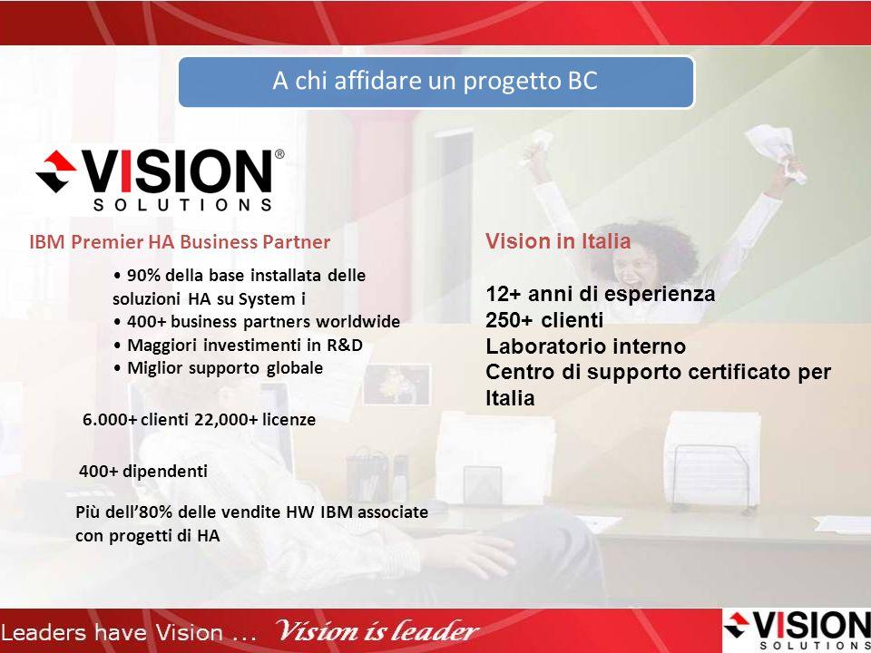 A chi affidare un progetto BC IBM Premier HA Business Partner 90% della base installata delle soluzioni HA su System i 400+ business partners worldwide Maggiori investimenti in R&D Miglior supporto globale 6.000+ clienti 22,000+ licenze 400+ dipendenti Più dell80% delle vendite HW IBM associate con progetti di HA Vision in Italia 12+ anni di esperienza 250+ clienti Laboratorio interno Centro di supporto certificato per Italia