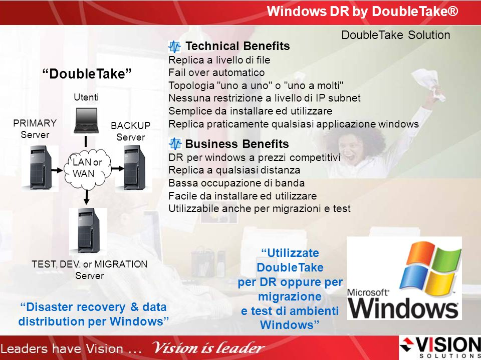 Windows DR by DoubleTake® Disaster recovery & data distribution per Windows Utilizzate DoubleTake per DR oppure per migrazione e test di ambienti Windows Technical Benefits Replica a livello di file Fail over automatico Topologia uno a uno o uno a molti Nessuna restrizione a livello di IP subnet Semplice da installare ed utilizzare Replica praticamente qualsiasi applicazione windows Business Benefits DR per windows a prezzi competitivi Replica a qualsiasi distanza Bassa occupazione di banda Facile da installare ed utilizzare Utilizzabile anche per migrazioni e test PRIMARY Server BACKUP Server LAN or WAN TEST, DEV.