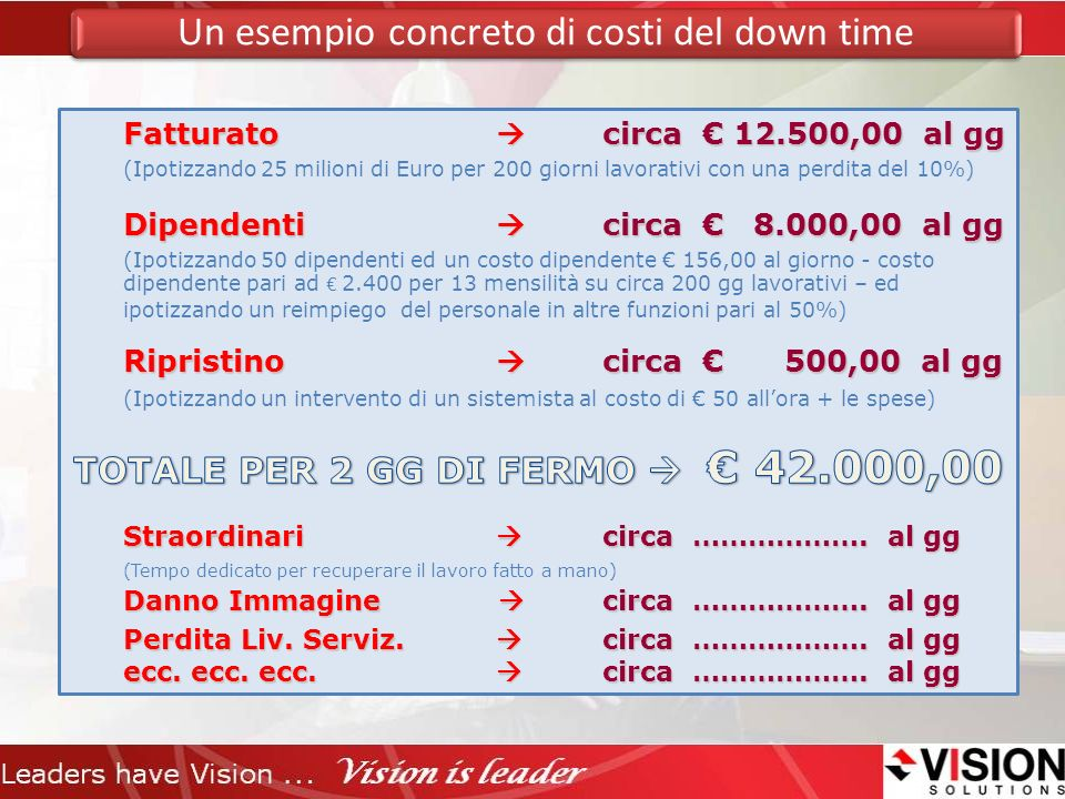 Un esempio concreto di costi del down time