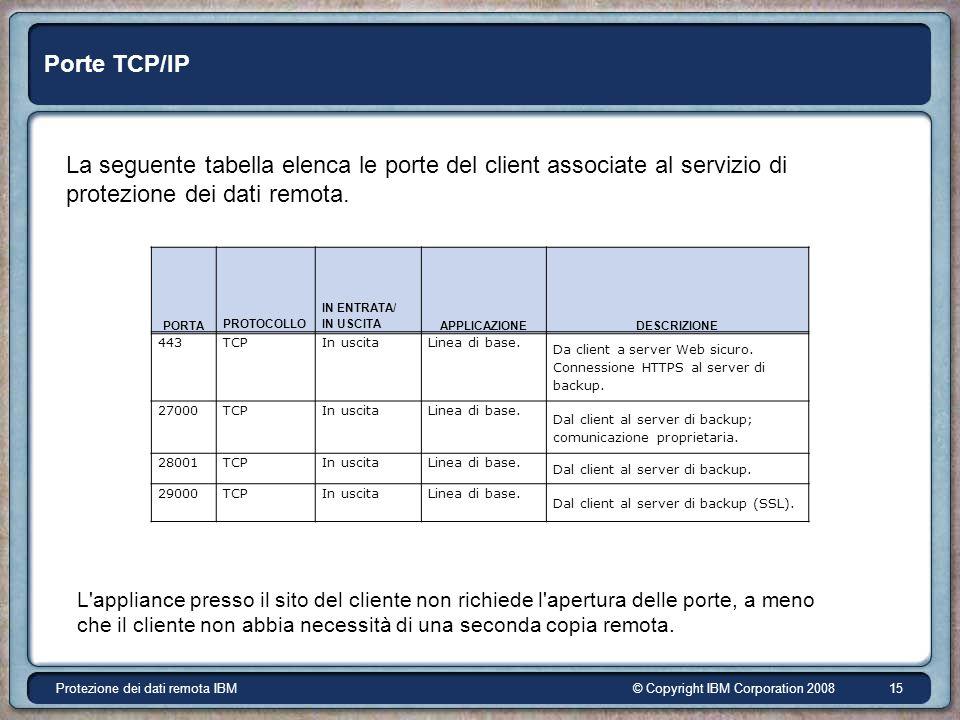 © Copyright IBM Corporation 2008Protezione dei dati remota IBM 15 Porte TCP/IP La seguente tabella elenca le porte del client associate al servizio di protezione dei dati remota.