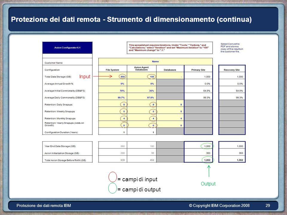 © Copyright IBM Corporation 2008Protezione dei dati remota IBM 29 Protezione dei dati remota - Strumento di dimensionamento (continua) Input Output = campi di input = campi di output