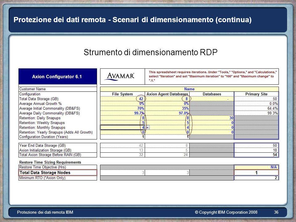 © Copyright IBM Corporation 2008Protezione dei dati remota IBM 36 Protezione dei dati remota - Scenari di dimensionamento (continua) Strumento di dimensionamento RDP