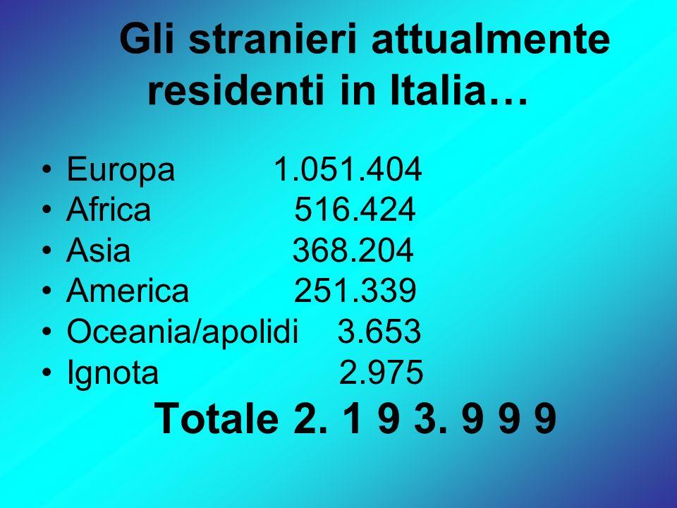 Gli stranieri attualmente residenti in Italia… Europa 1.051.404 Africa 516.424 Asia 368.204 America 251.339 Oceania/apolidi 3.653 Ignota 2.975 Totale