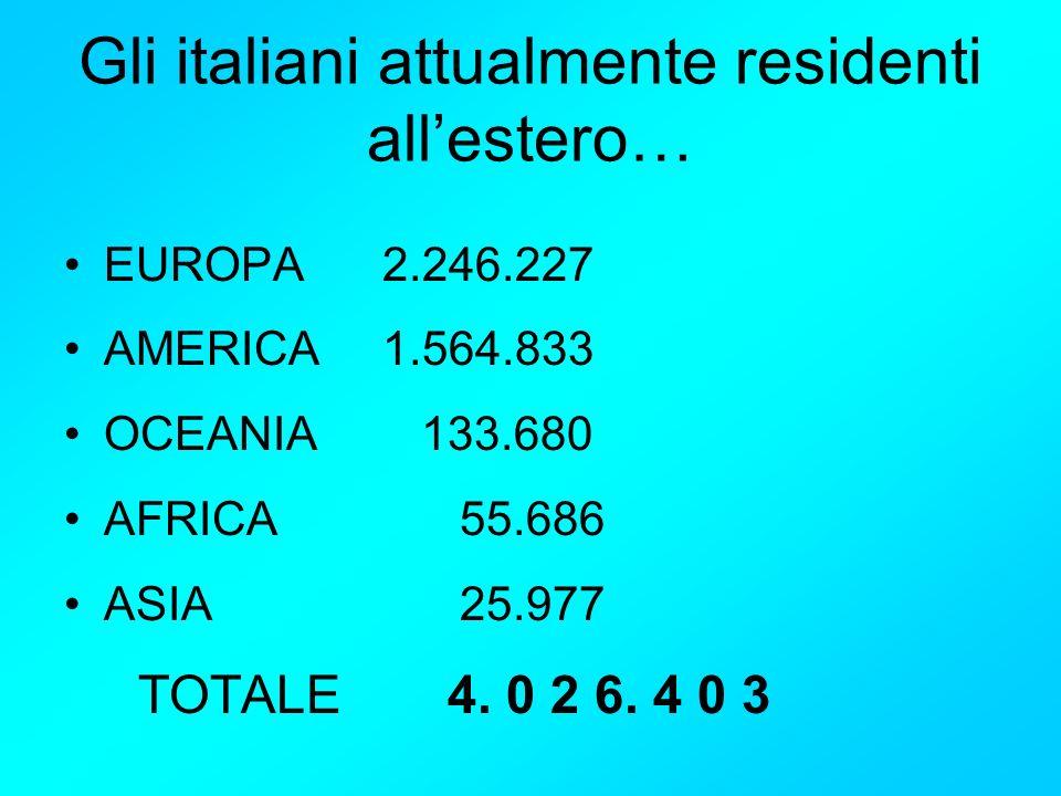 Gli italiani attualmente residenti allestero… EUROPA2.246.227 AMERICA1.564.833 OCEANIA 133.680 AFRICA 55.686 ASIA 25.977 TOTALE 4. 0 2 6. 4 0 3