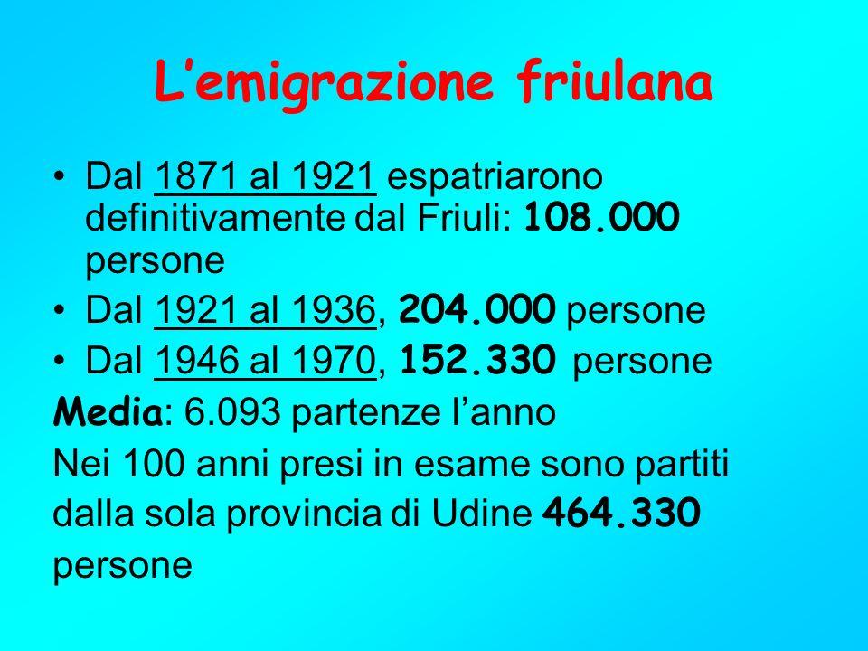 Lemigrazione friulana Dal 1871 al 1921 espatriarono definitivamente dal Friuli: 108.000 persone Dal 1921 al 1936, 204.000 persone Dal 1946 al 1970, 15