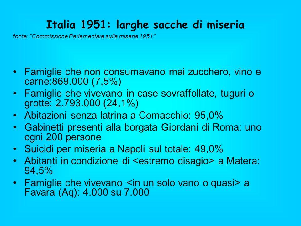 Italia 1951: larghe sacche di miseria fonte: