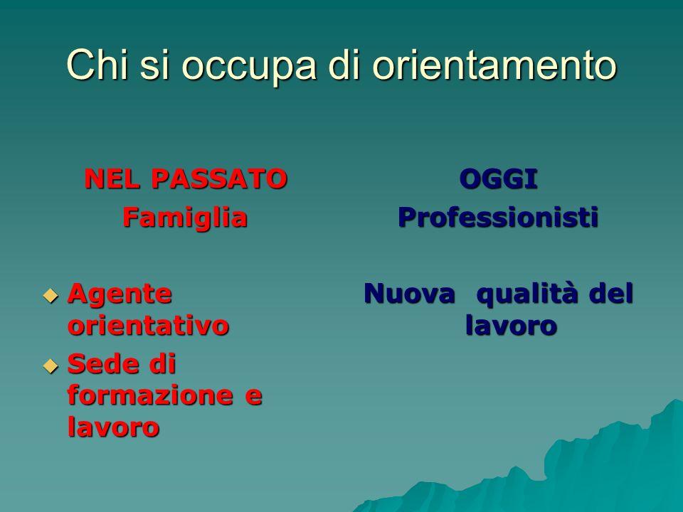 Chi si occupa di orientamento NEL PASSATO Famiglia Agente orientativo Agente orientativo Sede di formazione e lavoro Sede di formazione e lavoroOGGIPr