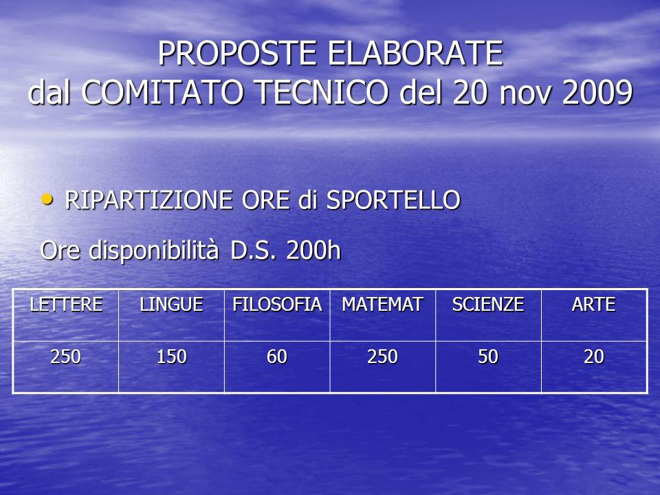 PROPOSTE ELABORATE dal COMITATO TECNICO del 20 nov 2009 RIPARTIZIONE ORE di SPORTELLO RIPARTIZIONE ORE di SPORTELLO Ore disponibilità D.S.