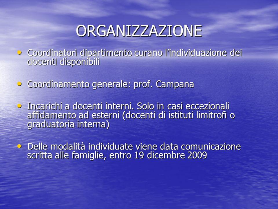 ORGANIZZAZIONE Coordinatori dipartimento curano lindividuazione dei docenti disponibili Coordinatori dipartimento curano lindividuazione dei docenti disponibili Coordinamento generale: prof.