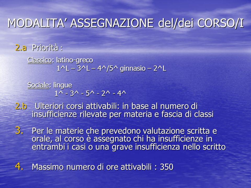 MODALITA ASSEGNAZIONE del/dei CORSO/I 2.a Priorità : Classico: latino-greco Classico: latino-greco 1^L – 3^L – 4^/5^ ginnasio – 2^L 1^L – 3^L – 4^/5^ ginnasio – 2^L Sociale: lingue Sociale: lingue 1^ - 3^ - 5^ - 2^ - 4^ 1^ - 3^ - 5^ - 2^ - 4^ 2.b Ulteriori corsi attivabili: in base al numero di insufficienze rilevate per materia e fascia di classi 3.
