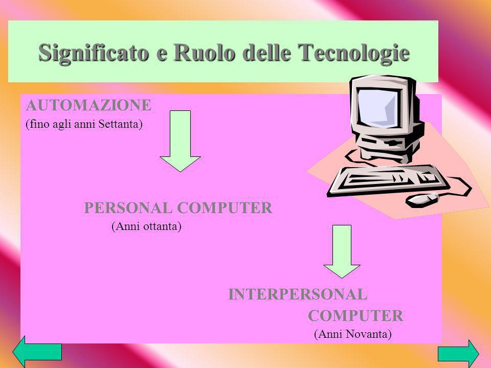 Significato e Ruolo delle Tecnologie AUTOMAZIONE (fino agli anni Settanta) PERSONAL COMPUTER (Anni ottanta) INTERPERSONAL COMPUTER (Anni Novanta)