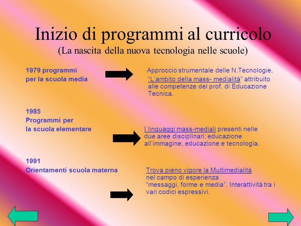 Inizio di programmi al curricolo (La nascita della nuova tecnologia nelle scuole) 1979 programmi Approccio strumentale delle N.Tecnologie.