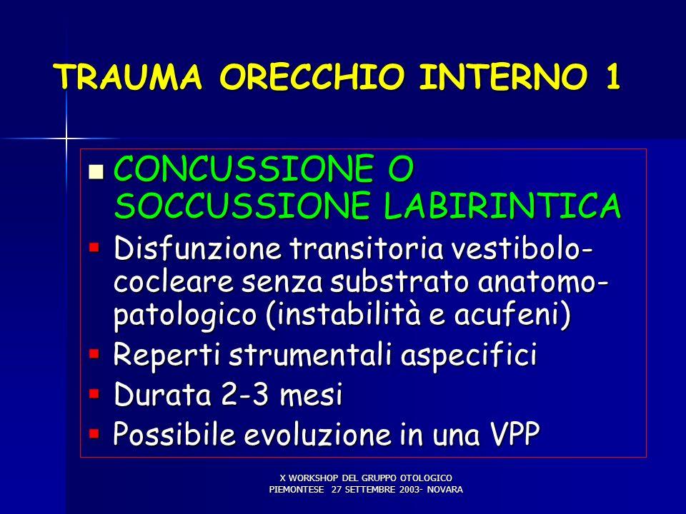 X WORKSHOP DEL GRUPPO OTOLOGICO PIEMONTESE 27 SETTEMBRE 2003- NOVARA TRAUMA ORECCHIO INTERNO 1 CONCUSSIONE O SOCCUSSIONE LABIRINTICA CONCUSSIONE O SOCCUSSIONE LABIRINTICA Disfunzione transitoria vestibolo- cocleare senza substrato anatomo- patologico (instabilità e acufeni) Disfunzione transitoria vestibolo- cocleare senza substrato anatomo- patologico (instabilità e acufeni) Reperti strumentali aspecifici Reperti strumentali aspecifici Durata 2-3 mesi Durata 2-3 mesi Possibile evoluzione in una VPP Possibile evoluzione in una VPP
