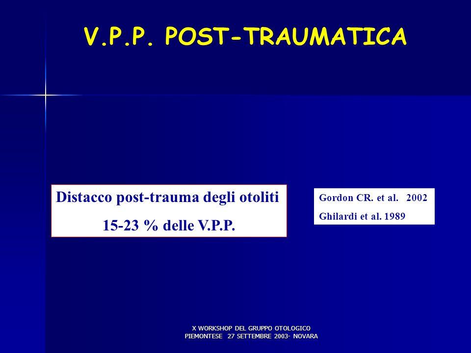 X WORKSHOP DEL GRUPPO OTOLOGICO PIEMONTESE 27 SETTEMBRE 2003- NOVARA DANNO LABIRINTICO (1) V.P.P. POST-TRAUMATICA Distacco post-trauma degli otoliti 1